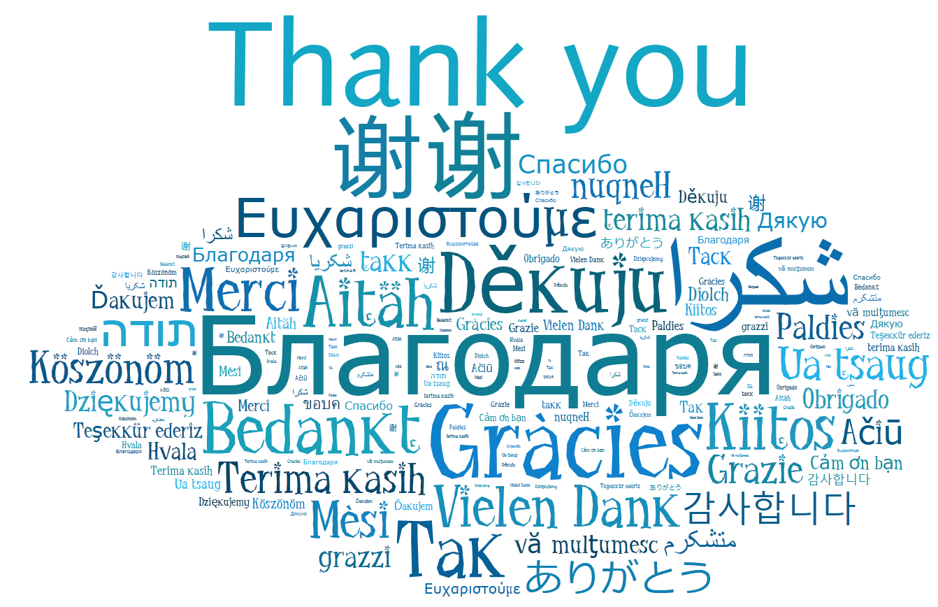 Thank you word cloud in lots of different languages
